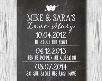 Chalkboard Wedding Sign, Custom Wedding Sign, Chalkboard Wedding Love Story Sign, Printable Wedding Sign, Important Dates Sign