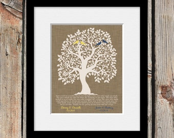 Parents Anniversary Gift, Parent's Christmas Gift, Thank You Gift for Parents, Special Occasion Gift, Personalized Print for Parents