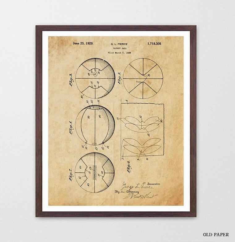 Basketball Wall Art - Basketball Patent - Basketball Art ...