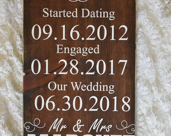 Customized Our Love Story Custom Sign