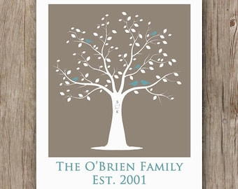 Family Established Sign - Gift for Parents - Family Tree Print - Printable - Personalized Family Tree - DIY Family Tree - Family Name