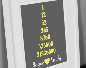 One Year Anniversary Gift - 1 Year Anniversary print - Personalized Wedding Anniversary - Pick Your Own Colors