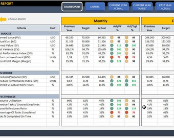 Manufacturing KPI Dashboard ReadyToUse Excel Template - Manufacturing kpi template excel