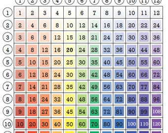 Rainbow Multiplication Table for Kids! Fun Math ~ Printable File