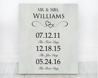 First Day Yes Day Best Day sign, Important dates sign, Personalized dates sign, Custom wedding sign, Wedding Gift, Bride Groom Gift Wedding