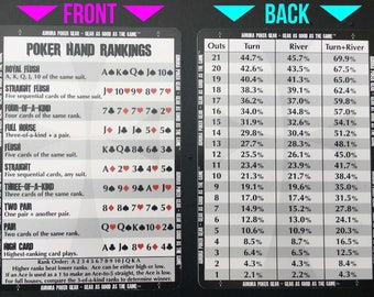 Five 3-in-1 Cut Cards, Hand Rankings and Outs Probability Sheets - Poker Cutcard for Limit or No-Limit, Hold'em or Omaha, Beginner & Pro