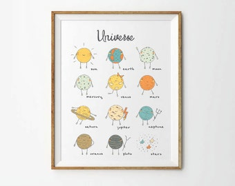 Universe, 8 x 10 in, 11 x 14 in, 17 x 22 in, Nursery planets print, Nursery wall art, Solar System, Baby print, Nursery Printables