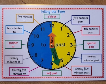 Clock/Time - Telling the Time - A4 Poster/Mat - Clock Face, Learning Time,  KS1/KS2 Teaching Rescource