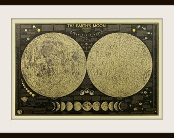 Moon Vintage Poster / The Earth's Moon / Wall Decor