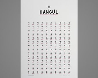 Hangul, Korean Alphabet Poster For the First Step, Wall Chart, Educational Deco