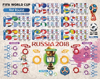 Russia 2018 Poster FIFA World Cup Wall Chart