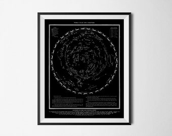 United States Constellations Guide - Astronomy Science - Star Constellation - Contains 2 Files 5x7 & 8x10 - INSTANT DOWNLOAD #2107