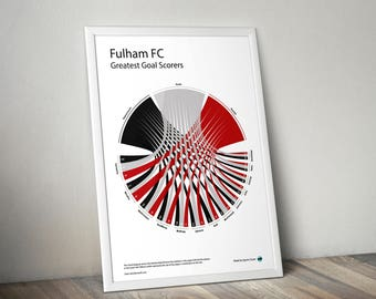 Fulham FC Greatest Goal Scorers Infographic Visualisation Wall Print