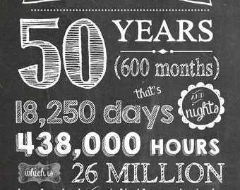 50th Anniversary Printable | Fiftieth Anniversary Chalkboard Print | 50th Anniversary Decor | 50th Anniversary Party Sign