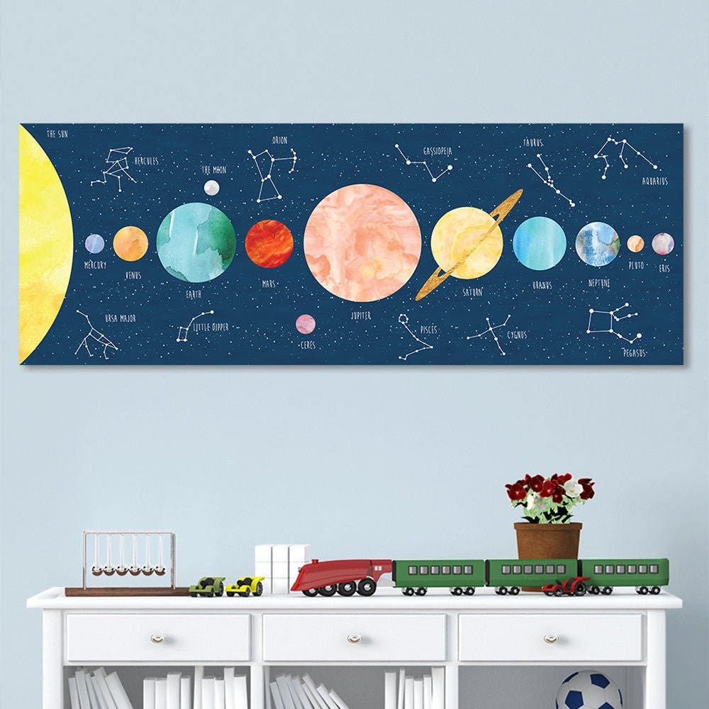 Solar System Print For Kids, Kids Wall Art, Constellation Art, Planets  Poster   Canvas Wall Art Or Wall Decal   KA0001S