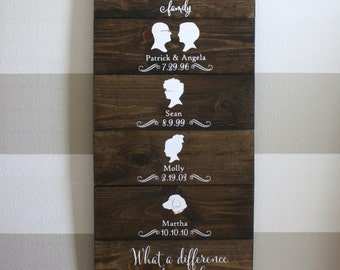 Custom Silhouette Family Wood Sign - Custom Silhouettes from your Photos, What a Difference a Day Makes, Christmas Gift for Mom