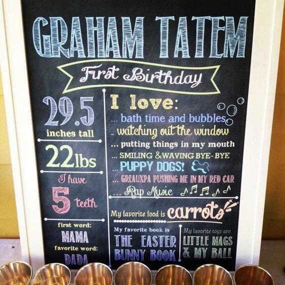 Items Similar To 1947 Birthday Trivia Game: Items Similar To First Birthday Chalkboard Poster/ Digital