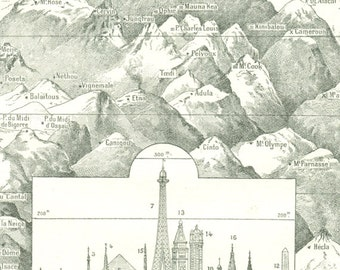 1922 Antique geography print Mountain & monuments height French Eiffel Tower