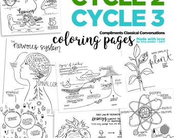 Science Coloring Pages ALL 3 Cycles.