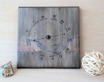 Zodiac Constellation Circle Rustic Wall Plaque Art