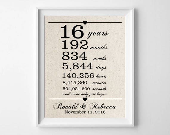 What Is The Gift For 16 Year Wedding Anniversary