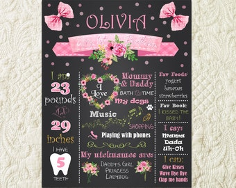 Floral 1st Birthday Poster, Floral First Birthday Sign, Floral Watercolor Flowers Chalkboard Girl 1st First Birthday Sign Poster Board Decor