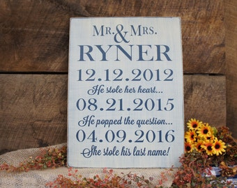 Name & Dates Personalized on this Rustic Wedding or Anniversary Sign First date, Engagement, Wedding Date with Name