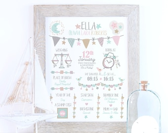 Birth Announcement Wall Art, Birth Announcement Print, Baby Girl Gift, Nursery Decor, Nursery Wall Art, Birth Print, Pink Nursery Decor