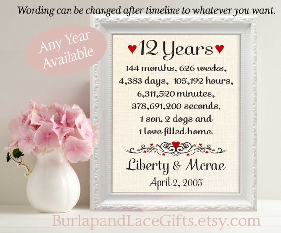 12th Year Wedding Anniversary Gifts: 12th Anniversary Gift For Wife Anniversary Gift For Husband