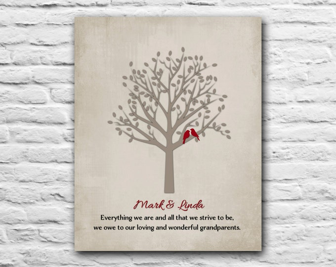 Grandparents Gift Wedding - 8x10 Art Print Family Tree, Grandma and Grandpa Quote, Tree with Birds, Family Roots, Neutral Christmas Gift Oma