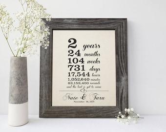 Cotton Anniversary Gift, 2nd wedding anniversary gift, 2 year together gift