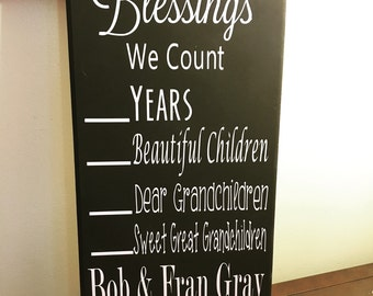 Counting Blessings family sign
