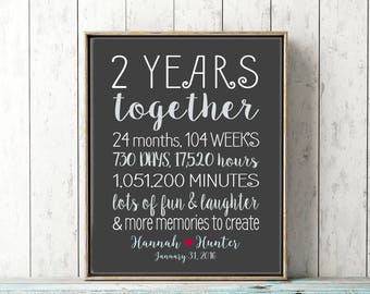 2 Year Anniversary Gifts for Boyfriend Gift for Him Personalized Gift for Girlfriend Custom Gift for Couple Wall Art Wedding Anniversary
