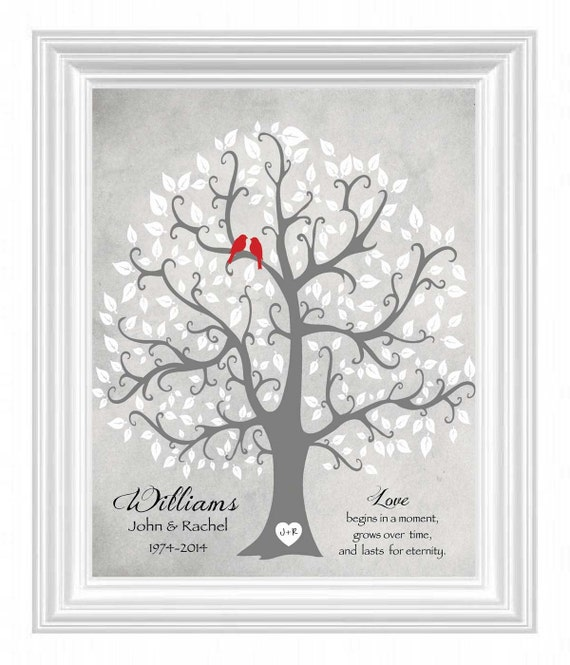 Gifts For 25th Wedding Anniversary For Parents: Items Similar To 25th Anniversary Gift