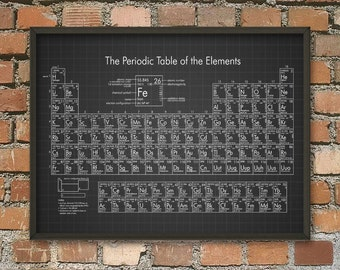 Periodic table of elements poster 1 chemistry science periodic table of elements poster 1 chemistry science print chemical elements urtaz Images