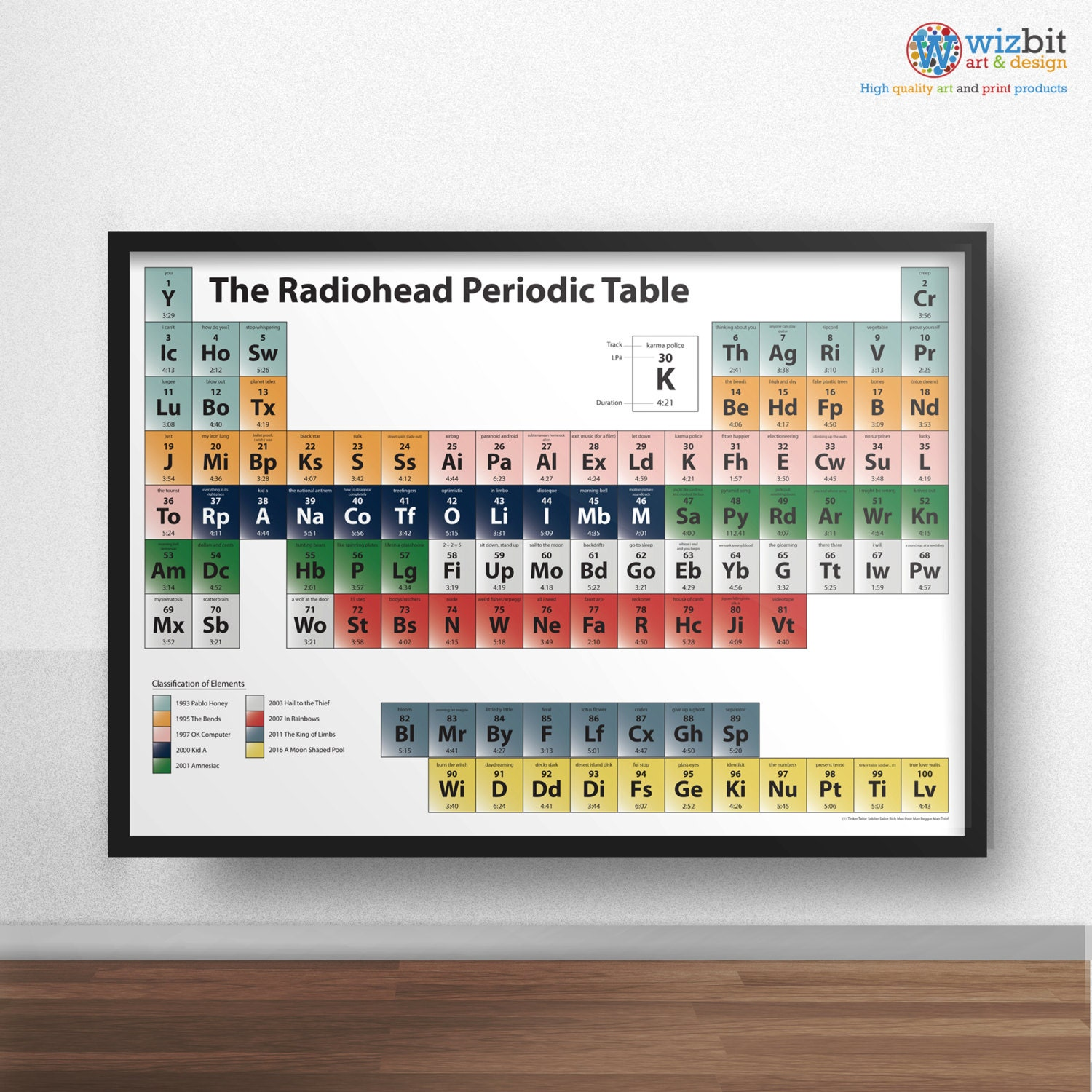 Poster the radiohead periodic table zoom urtaz Image collections