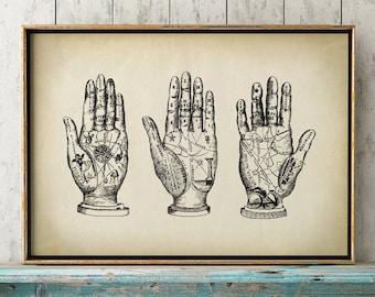 PALMISTRY PRINT, Palmistry Art Poster, Chiromancy Print, Fortune Telling Wall Art, Palm-Reading Art, Ancient Arts Home Decor