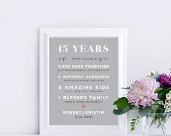 15th wedding anniversary ideas for husband
