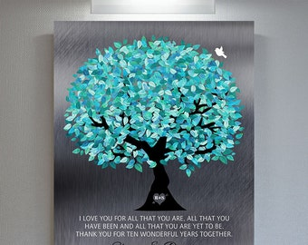 Personalized - 10 Year Anniversary Turquoise 10th Anniversary All That You Are Marriage Custom Art Print Choose Paper Canvas Tin Sign #1265