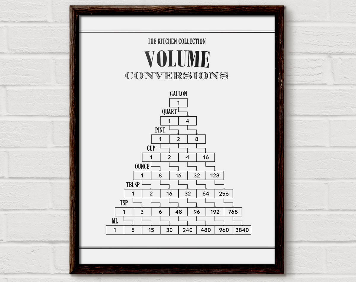 Volume conversion measurement chart cooking conversion zoom nvjuhfo Gallery
