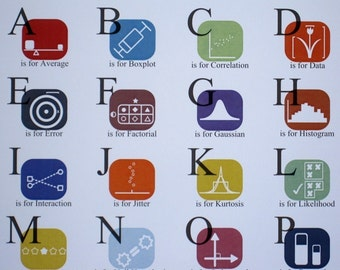 ABC's of Statistics Poster