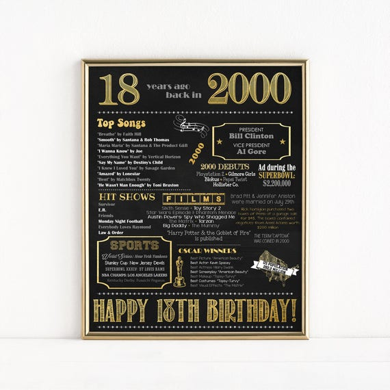 Printable 18th Birthday Chalkboard Sign Back In 2000