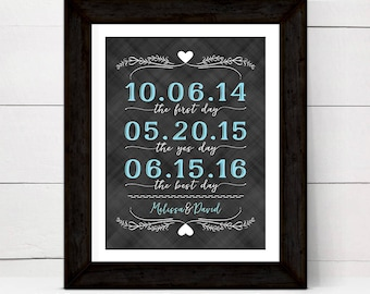 personalized wall art for couple, custom first anniversary gift for women wife her, wall art canvas, first day yes day best day