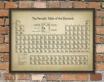 Periodic table print periodic table of elements poster periodic table of elements wall art poster chemistry chart back to school student gift urtaz Images