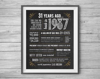 31st Birthday or Anniversary Chalk Sign, Printable 8x10 and 16x20, Party Supplies, 31 Years Ago in 1987, Instant Digital Download