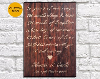 Personalised 10 year anniversary gift for Husband gift Wood sign 10th Anniversary gift for Wife gift for Men gift for him Panel effect sign