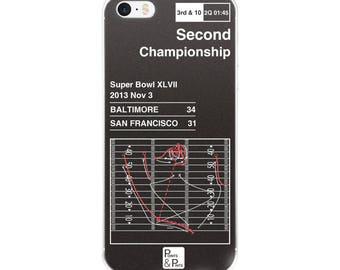 Ravens Football iPhone Case: Second Championship (2013)