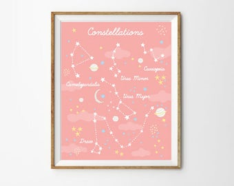 Constellation print, 8 x 10 in, 11 x 14 in, 17 x 22 in, Constellation map, Constellation art, Baby girl art, Pink print, Nursery pink print