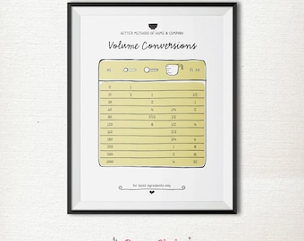 Kitchen Volume Conversions POSTER / Kitchen Decor / Wall Art / 8x10 Posters – Printable DIY, Instant Download