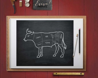 Beef Cattle Butcher Shop Butcher cuts Meat Cuts Large Kitchen Print Butcher Sign Poster Print Animal Butcher Diagram Cuts Of Meat